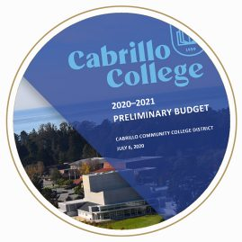 Cabrillo College | Annual Budget